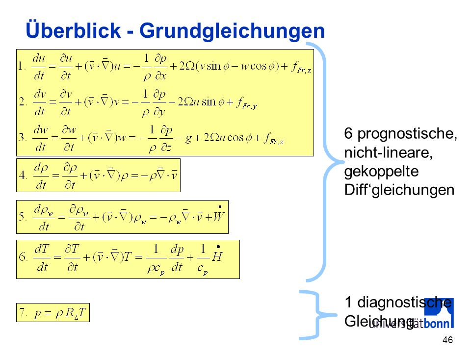 Überblick - Grundgleichungen