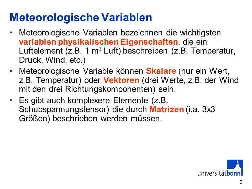 Meteorologische Variablen