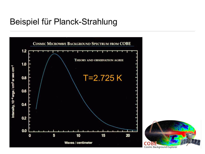 Beispiel für Planck-Strahlung
