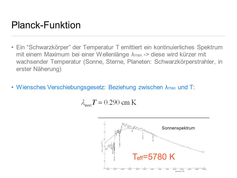 Planck-Funktion Teff=5780 K