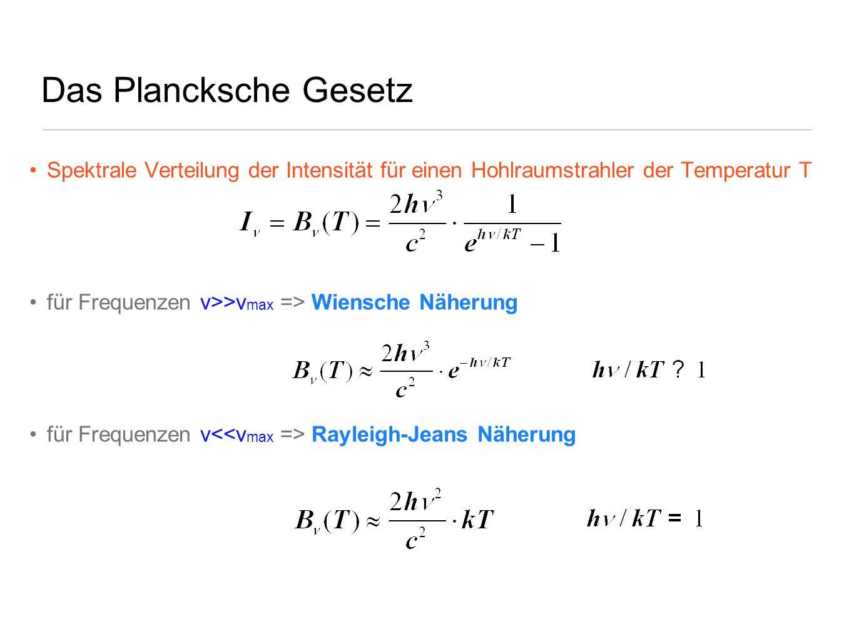 Das Plancksche Gesetz Spektrale Verteilung der Intensität für einen Hohlraumstrahler der Temperatur T.