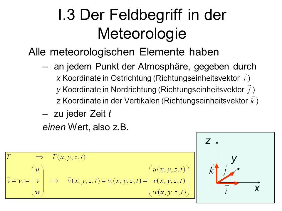 I.3 Der Feldbegriff in der Meteorologie