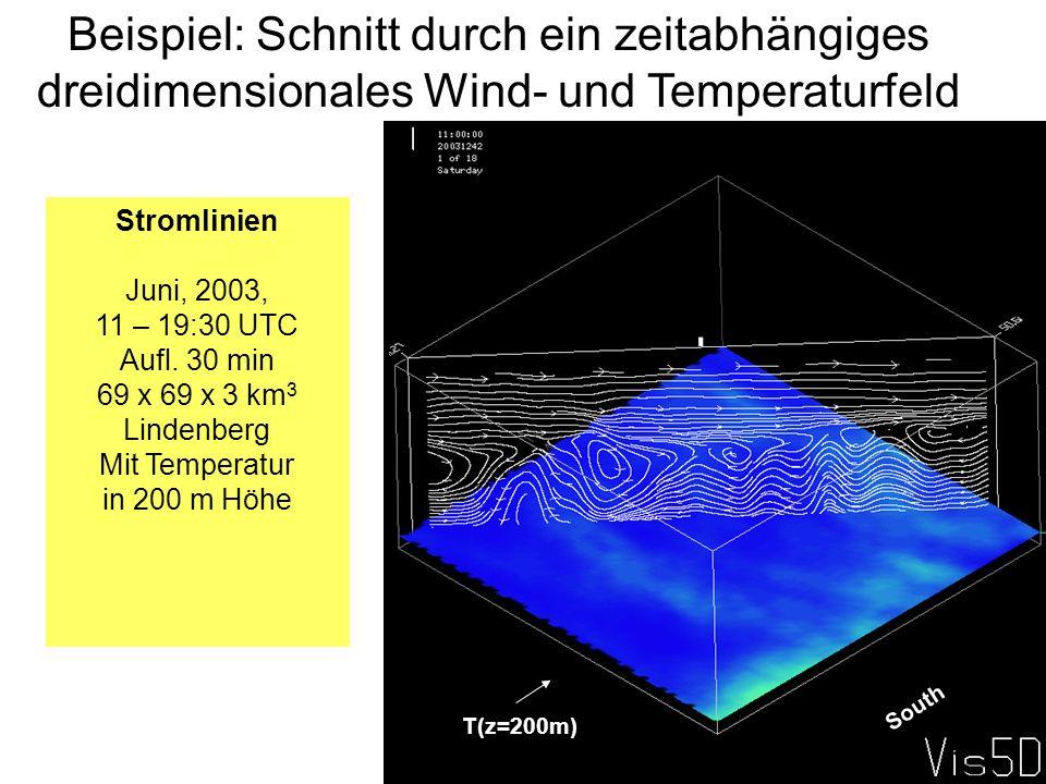 Beispiel: Schnitt durch ein zeitabhängiges dreidimensionales Wind- und Temperaturfeld