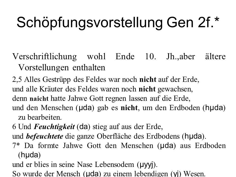 Schöpfungsvorstellung Gen 2f.*