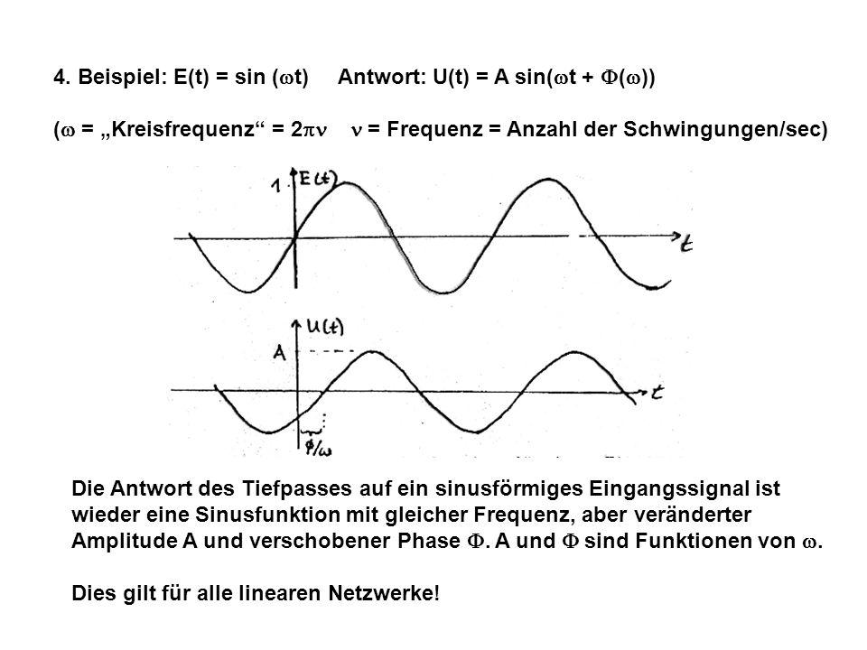 4. Beispiel: E(t) = sin (wt) Antwort: U(t) = A sin(wt + F(w))