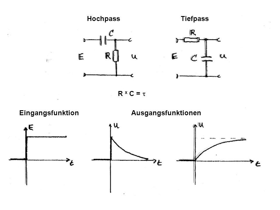 Hochpass Tiefpass R x C = t Eingangsfunktion Ausgangsfunktionen