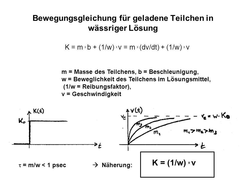 Bewegungsgleichung für geladene Teilchen in wässriger Lösung
