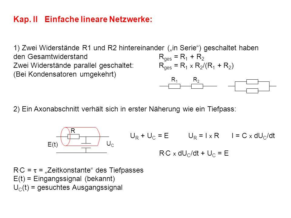 Kap. II Einfache lineare Netzwerke: