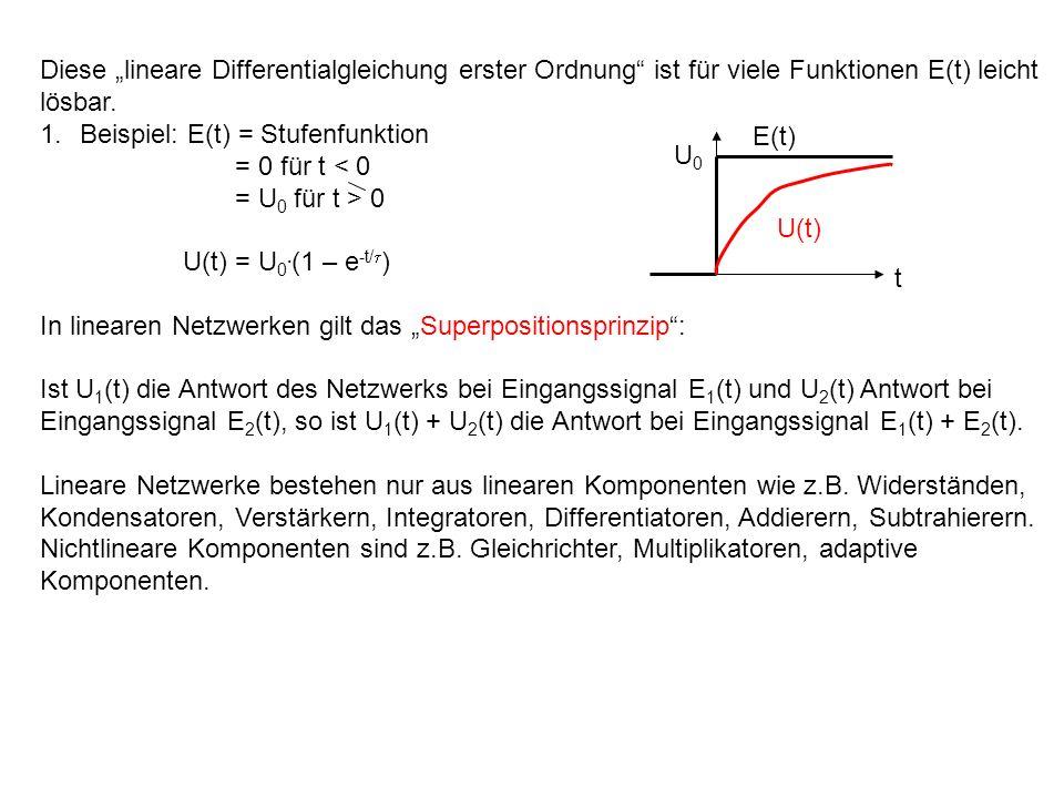 Beispiel: E(t) = Stufenfunktion = 0 für t < 0 = U0 für t > 0