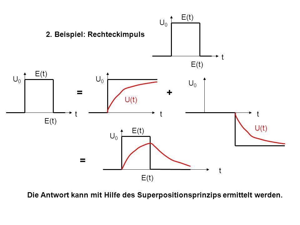 = + = E(t) U0 2. Beispiel: Rechteckimpuls t E(t) E(t) U0 U0 U0 U(t) t
