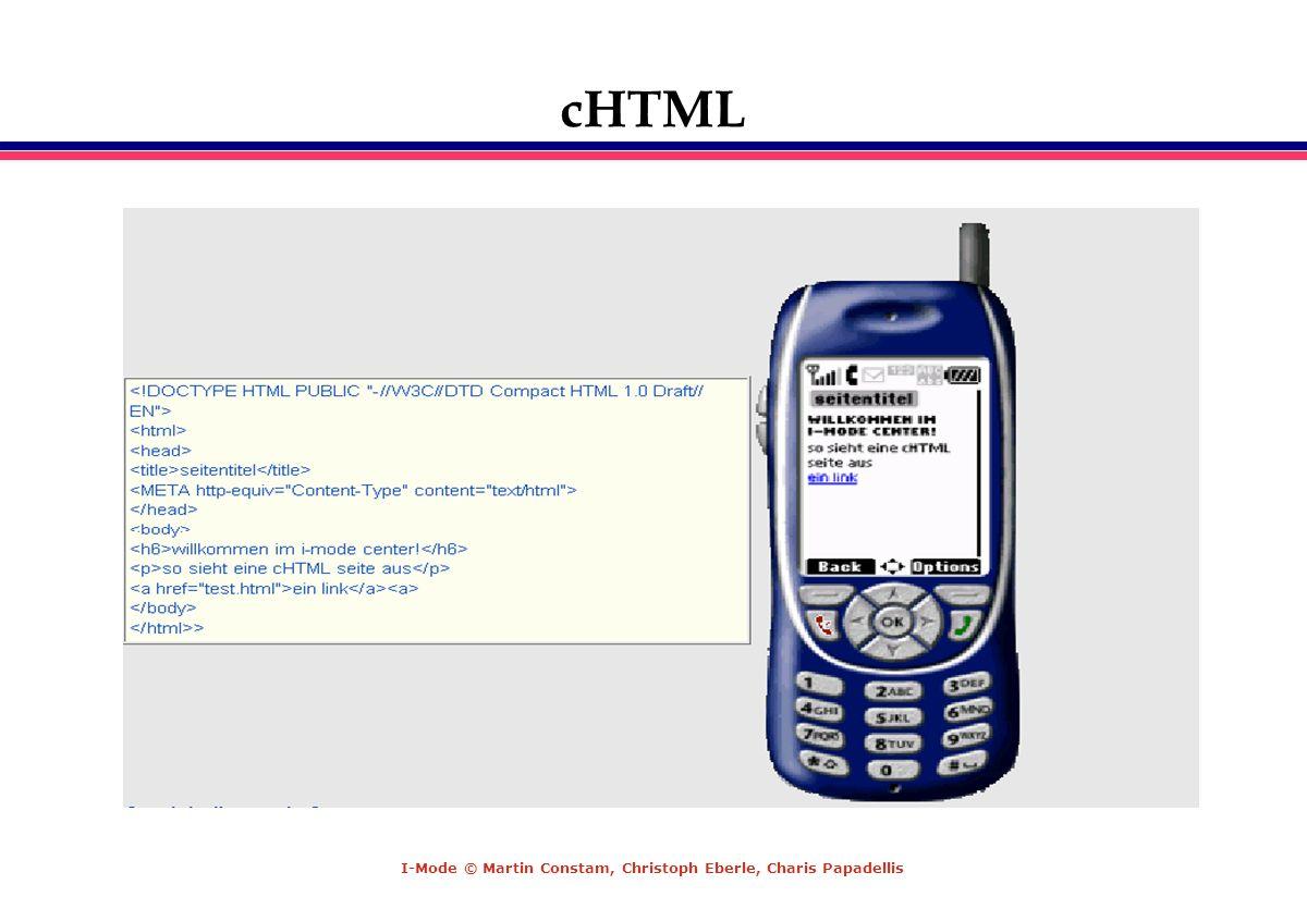 cHTML