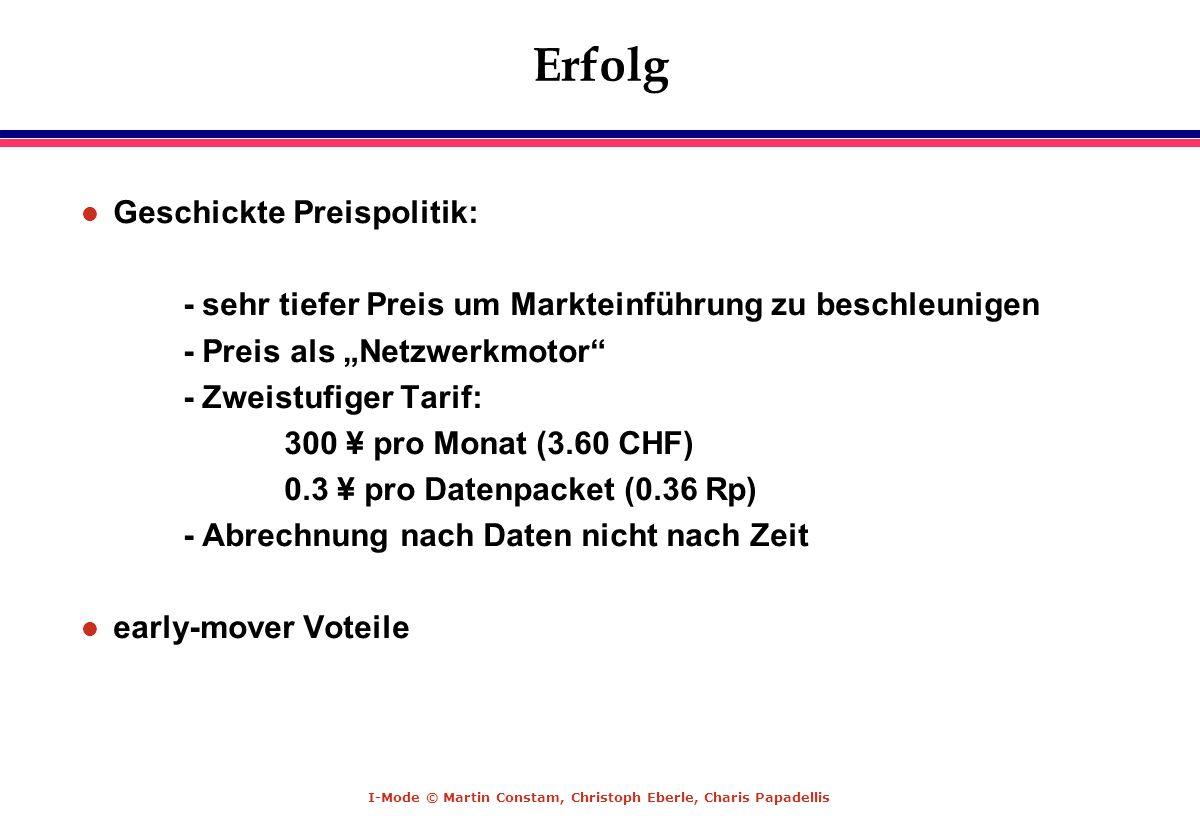 Erfolg Geschickte Preispolitik: