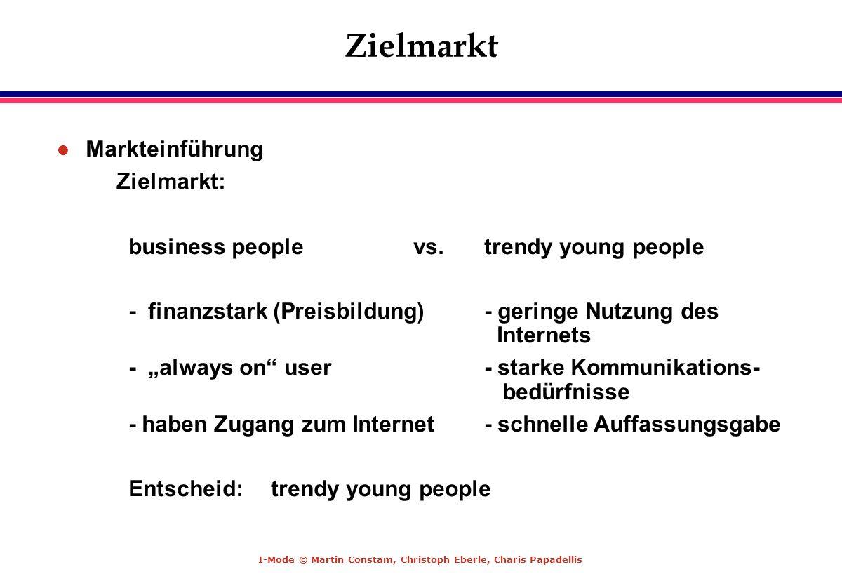 Zielmarkt Markteinführung Zielmarkt: