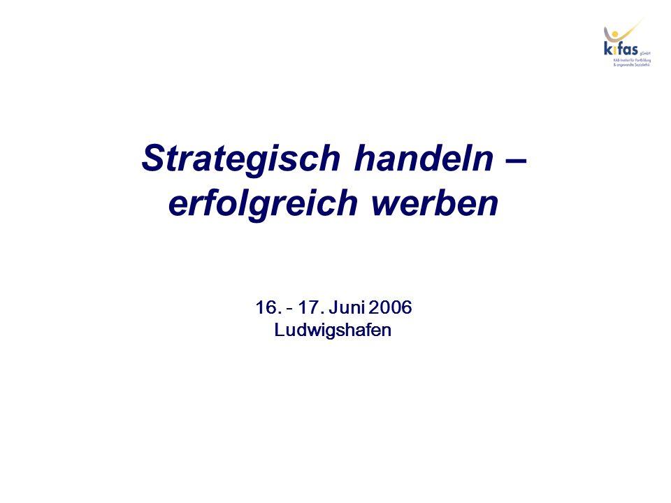 Strategisch handeln – erfolgreich werben