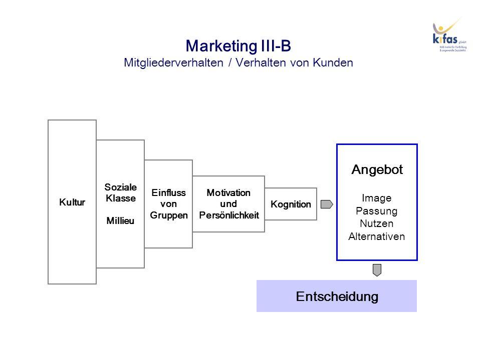 Marketing III-B Mitgliederverhalten / Verhalten von Kunden