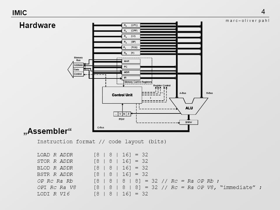 "Hardware ""Assembler IMIC Instruction format // code layout (bits)"