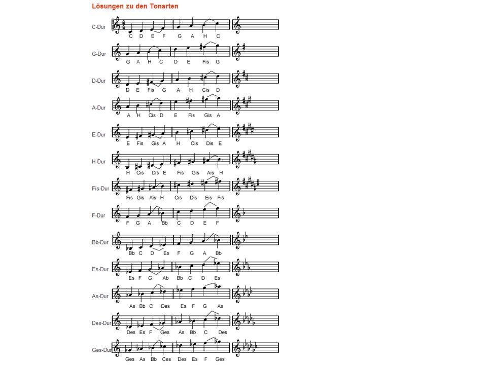 Harmonielehre I