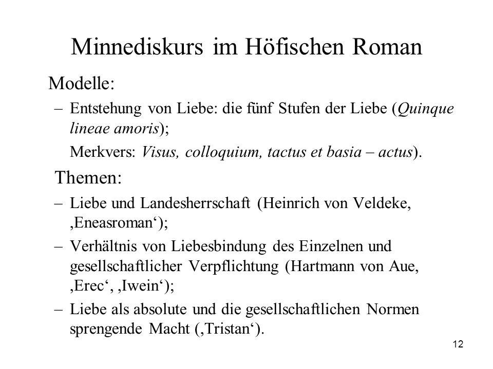Minnediskurs im Höfischen Roman