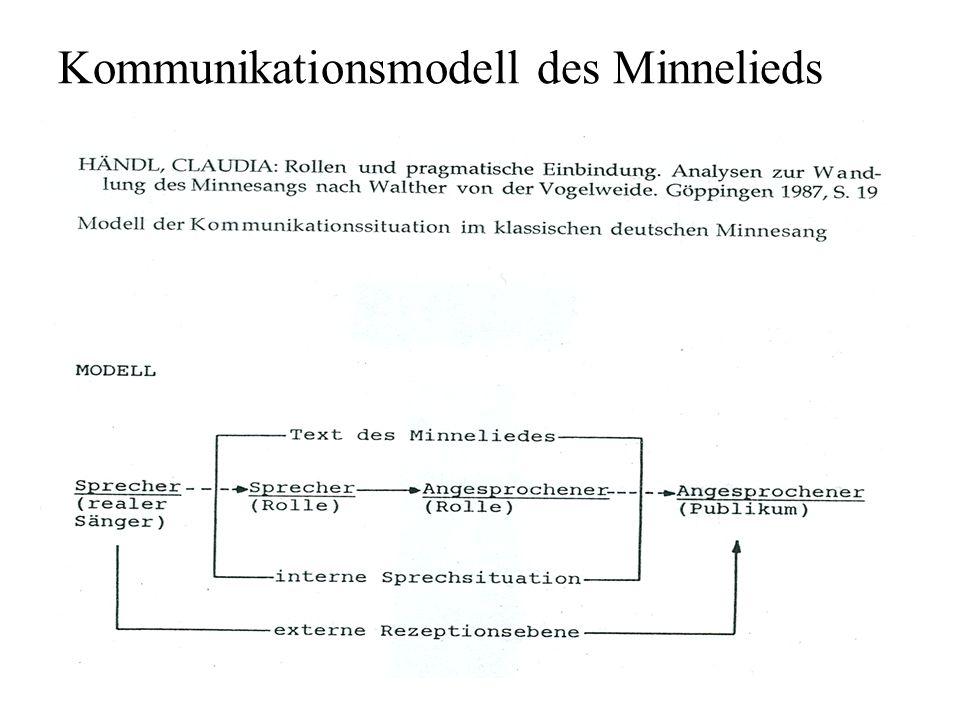 Kommunikationsmodell des Minnelieds