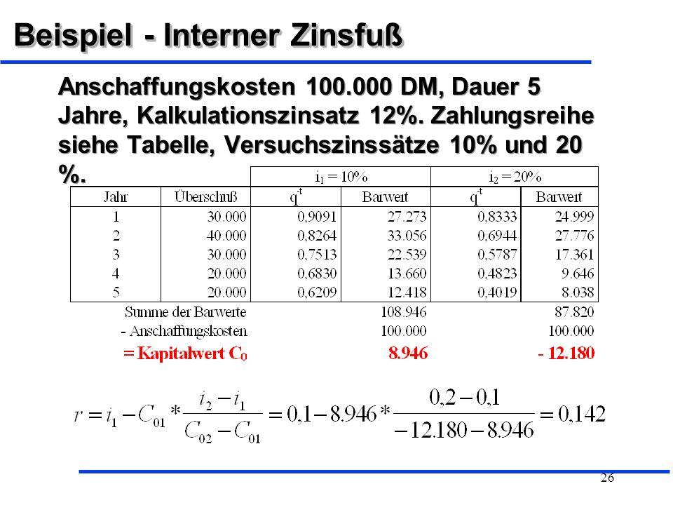 Beispiel - Interner Zinsfuß