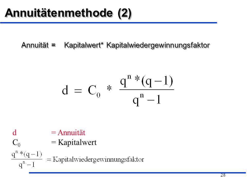 Annuitätenmethode (2) d = Annuität C0 = Kapitalwert