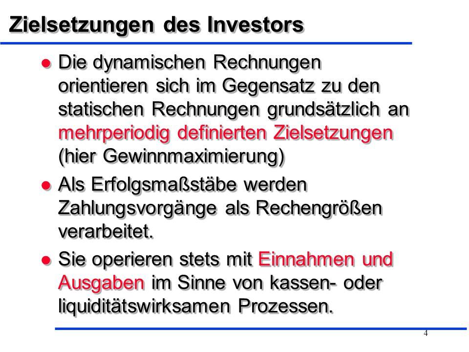 Zielsetzungen des Investors