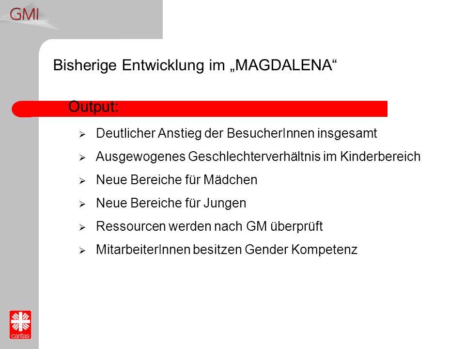 "Bisherige Entwicklung im ""MAGDALENA"