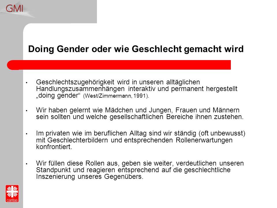 Doing Gender oder wie Geschlecht gemacht wird