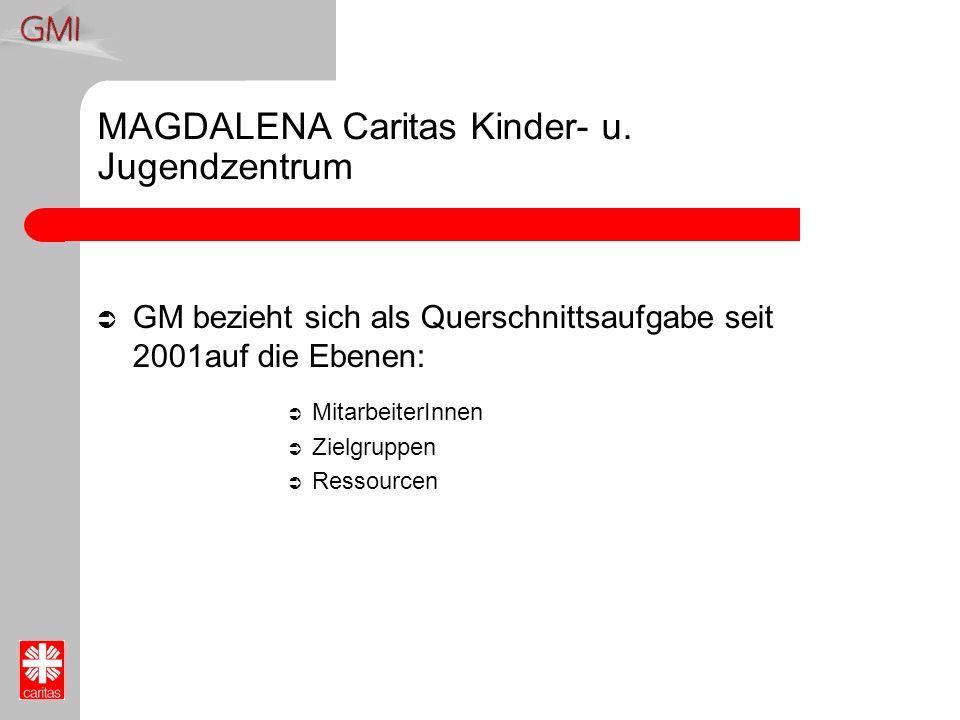 MAGDALENA Caritas Kinder- u. Jugendzentrum