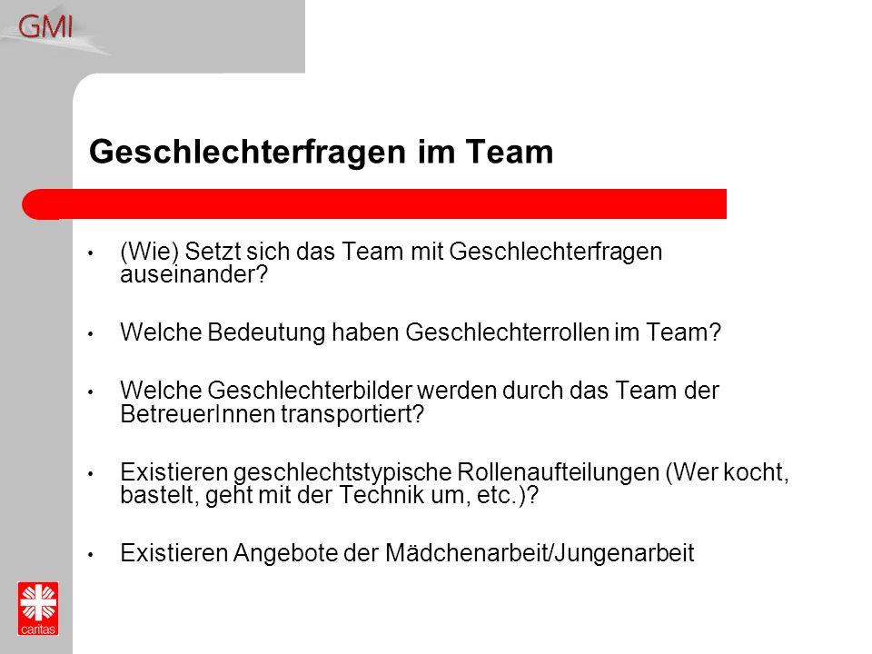Geschlechterfragen im Team