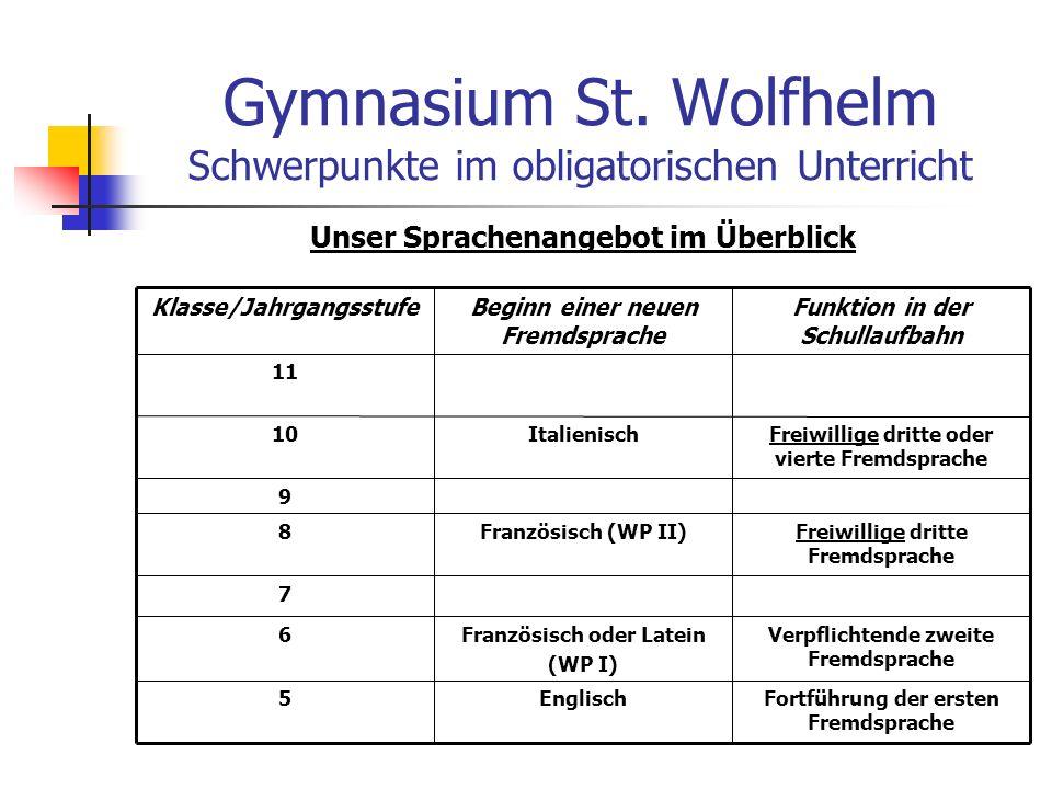 Gymnasium St. Wolfhelm Schwerpunkte im obligatorischen Unterricht
