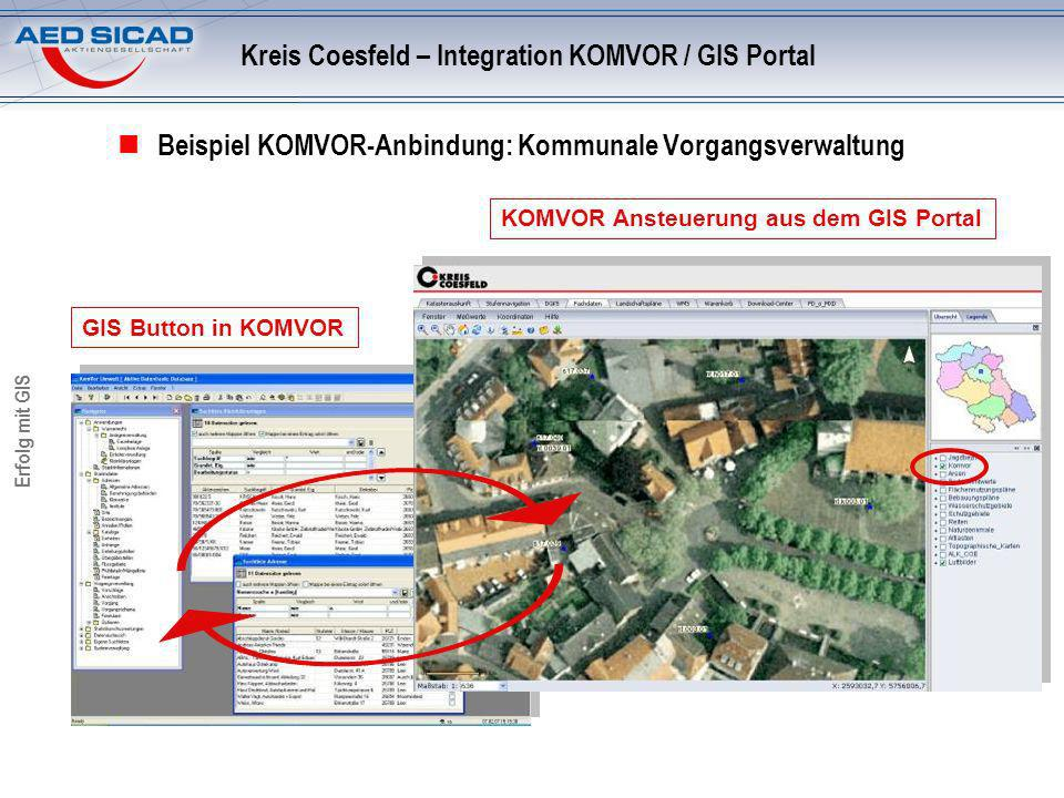 Kreis Coesfeld – Integration KOMVOR / GIS Portal