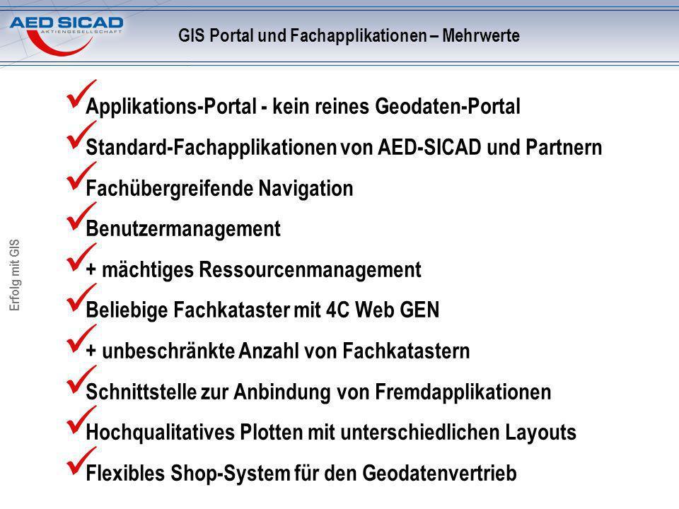 GIS Portal und Fachapplikationen – Mehrwerte