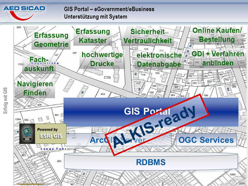 GIS Portal – eGovernment/eBusiness Unterstützung mit System