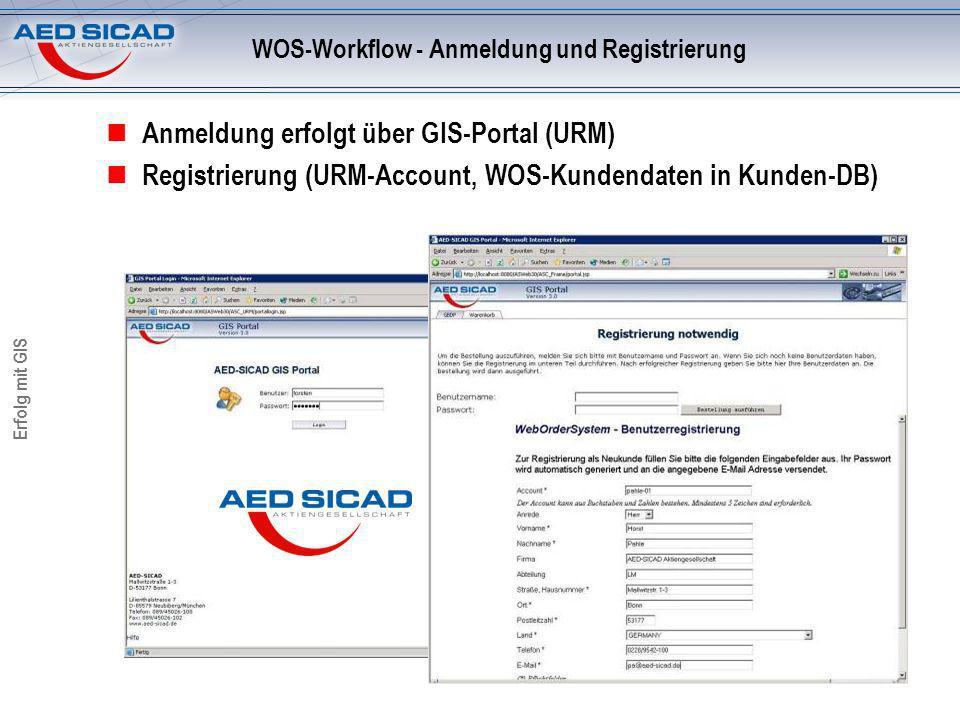WOS-Workflow - Anmeldung und Registrierung