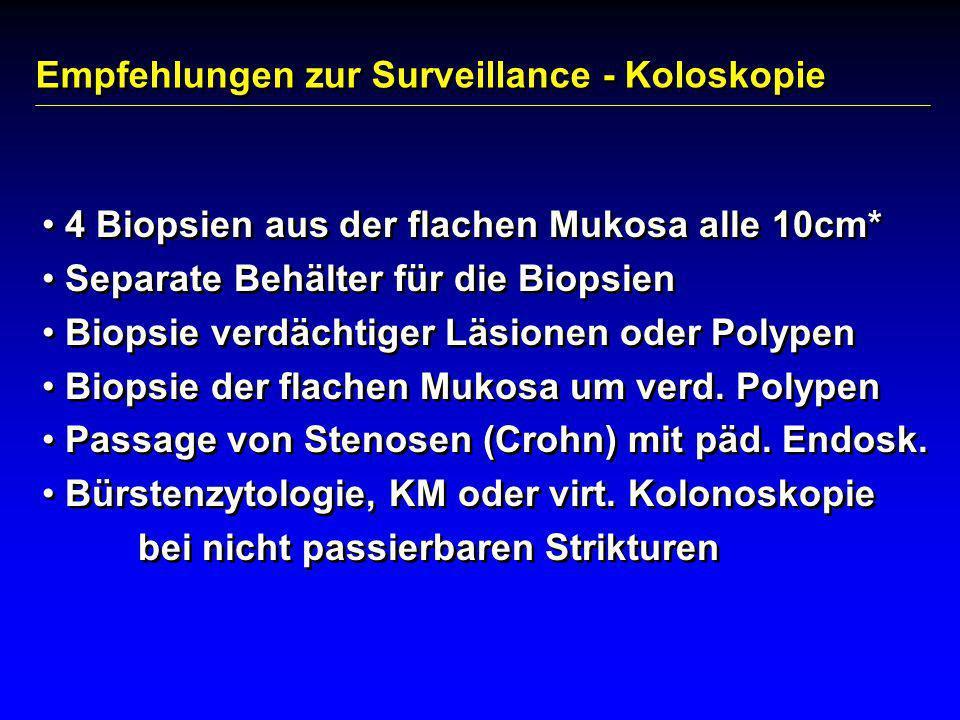 Empfehlungen zur Surveillance - Koloskopie