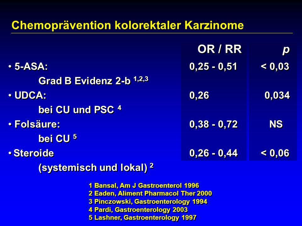 Chemoprävention kolorektaler Karzinome