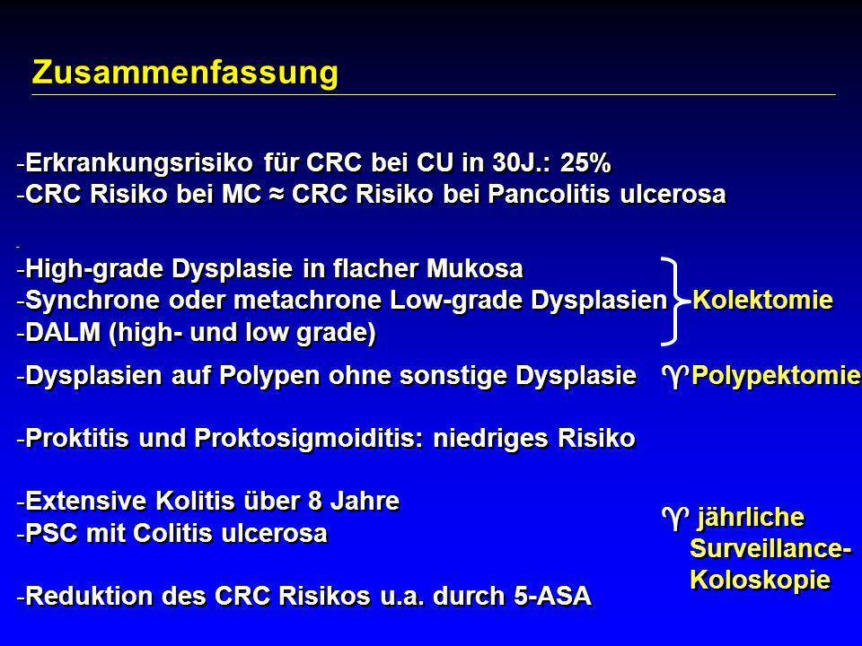 Zusammenfassung Erkrankungsrisiko für CRC bei CU in 30J.: 25%