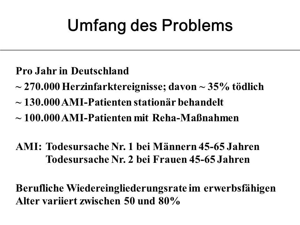 Umfang des Problems Pro Jahr in Deutschland