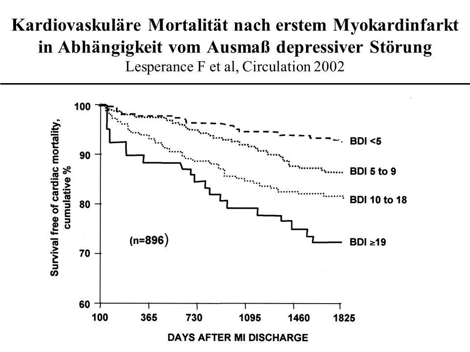 Kardiovaskuläre Mortalität nach erstem Myokardinfarkt in Abhängigkeit vom Ausmaß depressiver Störung Lesperance F et al, Circulation 2002