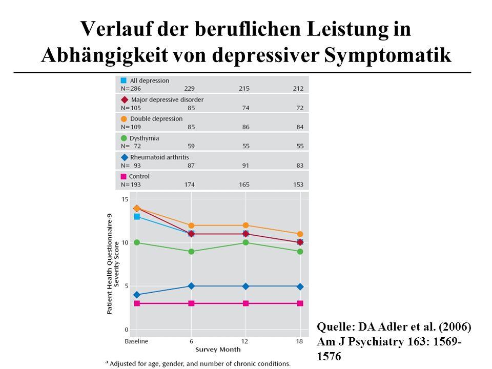 Verlauf der beruflichen Leistung in Abhängigkeit von depressiver Symptomatik