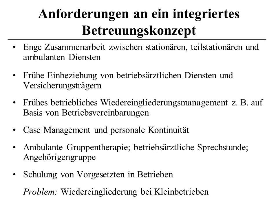 Anforderungen an ein integriertes Betreuungskonzept