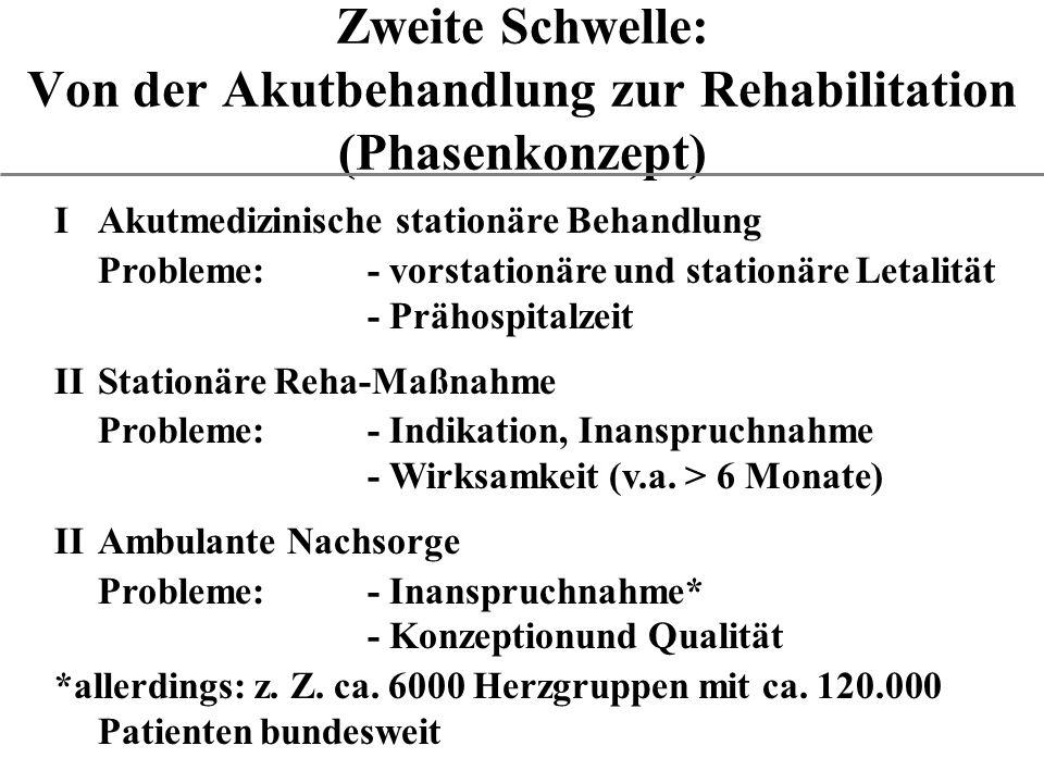 Zweite Schwelle: Von der Akutbehandlung zur Rehabilitation (Phasenkonzept)