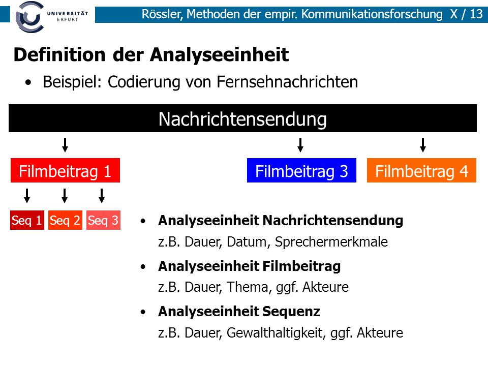 Definition der Analyseeinheit