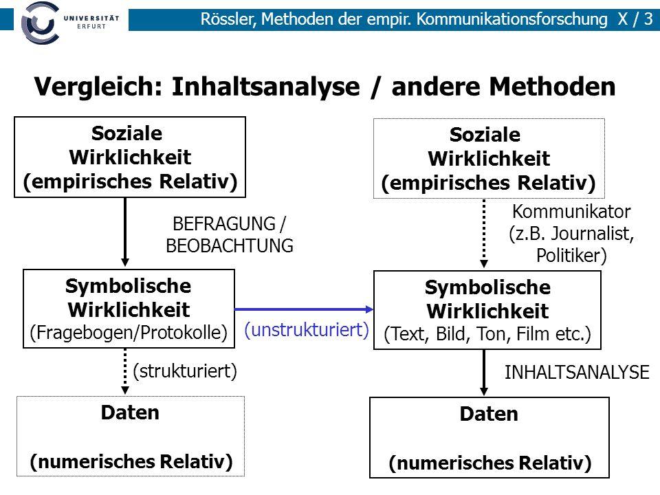 Vergleich: Inhaltsanalyse / andere Methoden