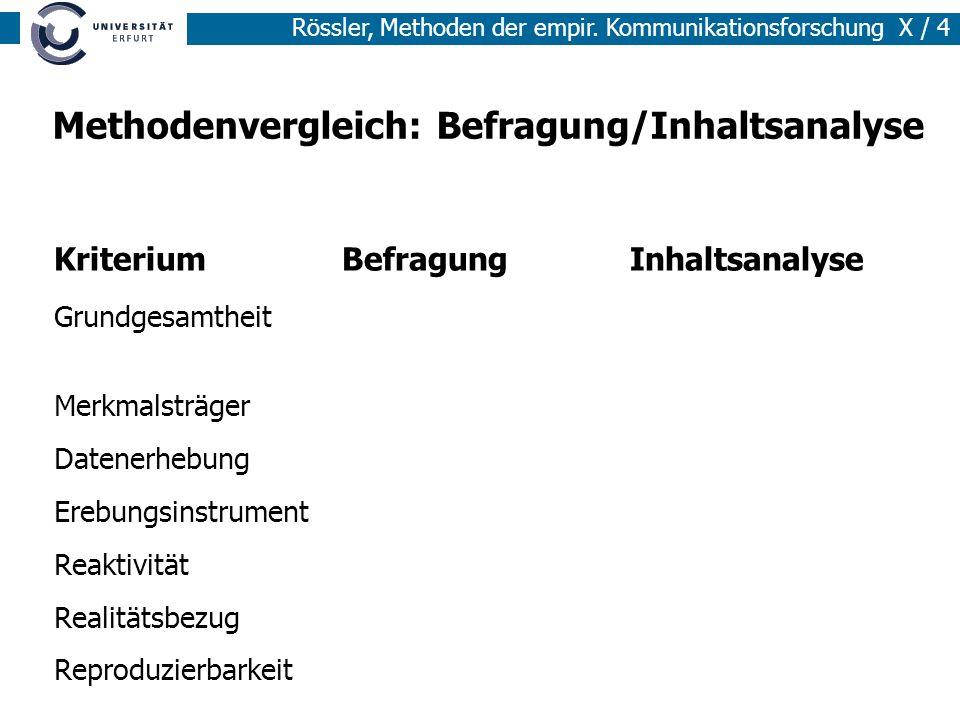 Methodenvergleich: Befragung/Inhaltsanalyse