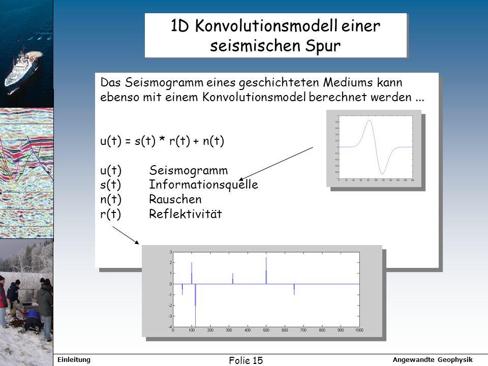 1D Konvolutionsmodell einer seismischen Spur