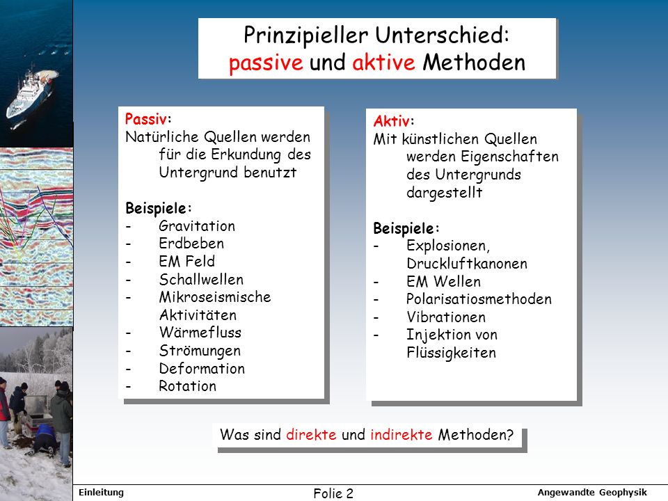 Prinzipieller Unterschied: passive und aktive Methoden