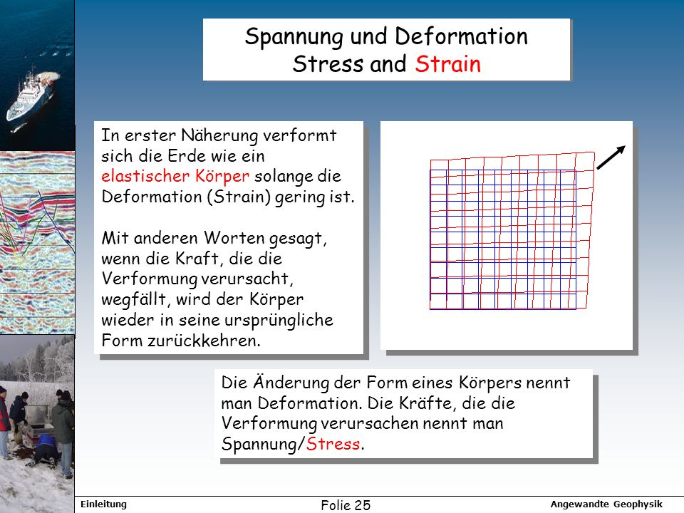 Spannung und Deformation Stress and Strain