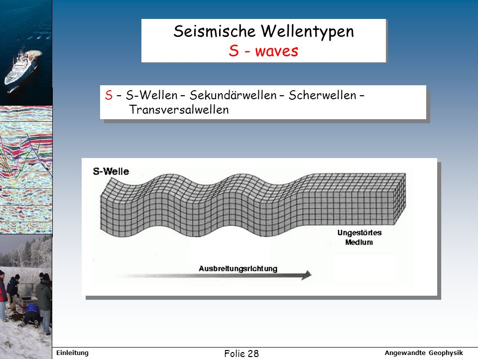 Seismische Wellentypen S - waves